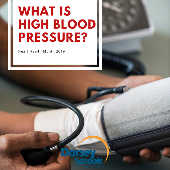 High Blood Pressure Blog