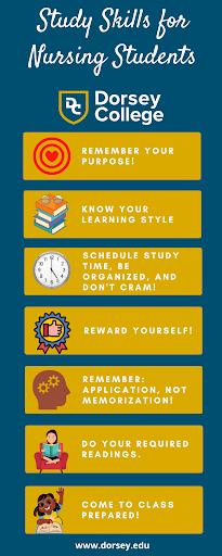 nursing study skills infographic